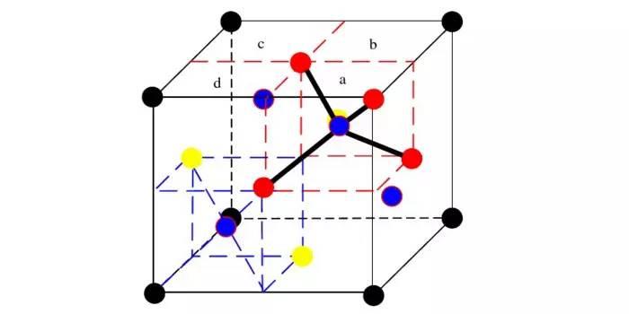 """单晶硅拥有""""金刚石结构"""""""